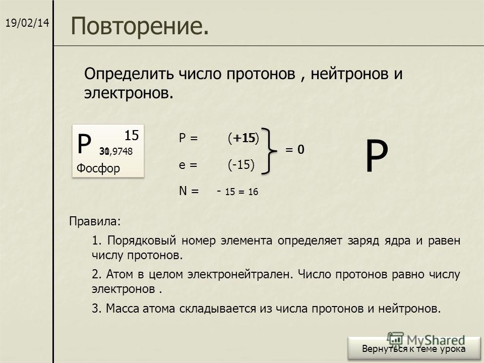 19/02/14 Повторение. Определить число протонов, нейтронов и электронов. Р Фосфор 15 30,9748 Р = е = N = Правила: 1. Порядковый номер элемента определяет заряд ядра и равен числу протонов. (+15) 15 2. Атом в целом электронейтрален. Число протонов равн