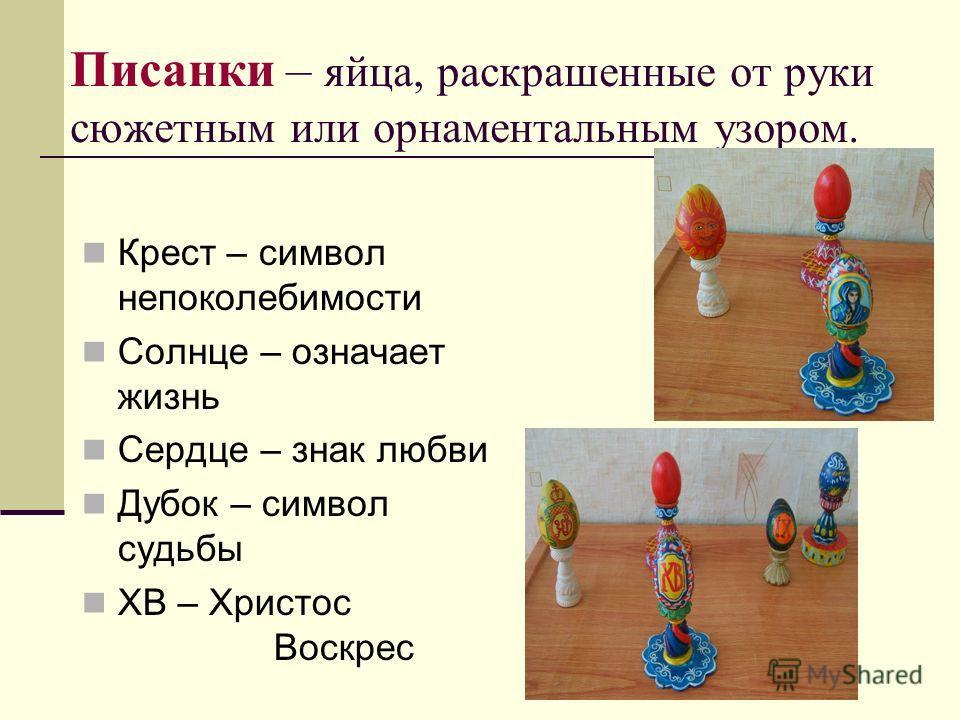 Роспись пасхальных яиц Крашенки – яйца, окрашенные в один цвет Крапанки – на общем фоне обозначались пятна, полоски, крапинки другого цвета.