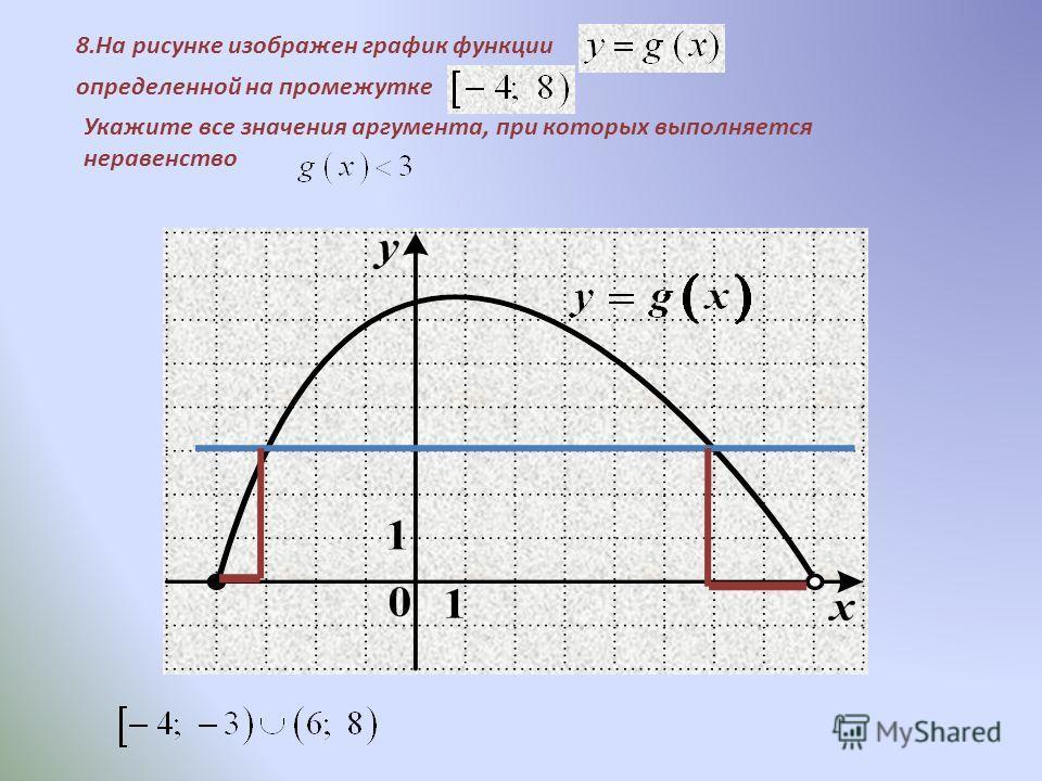 8.На рисунке изображен график функции определенной на промежутке Укажите все значения аргумента, при которых выполняется неравенство
