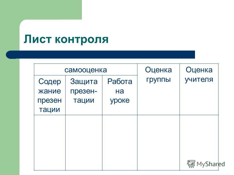 Лист контроля самооценкаОценка группы Оценка учителя Содер жание презен тации Защита презен- тации Работа на уроке