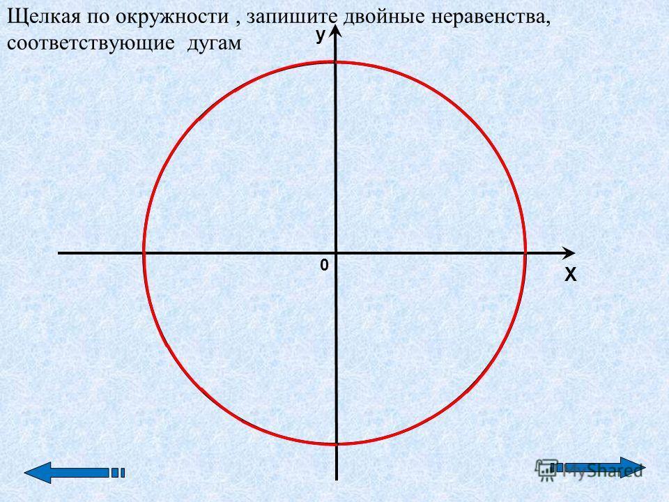 X y 0 Щелкая по окружности, запишите двойные неравенства, соответствующие дугам