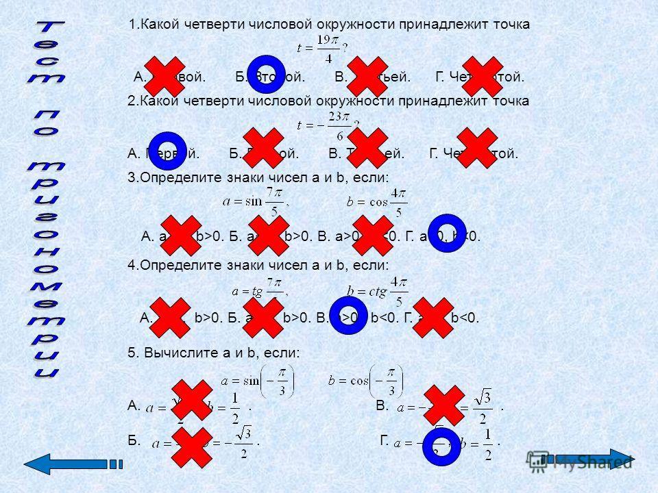 1.Какой четверти числовой окружности принадлежит точка А. Первой. Б. Второй. В. Третьей. Г. Четвертой. 2.Какой четверти числовой окружности принадлежит точка А. Первой. Б. Второй. В. Третьей. Г. Четвертой. 3.Определите знаки чисел a и b, если: А. а>0