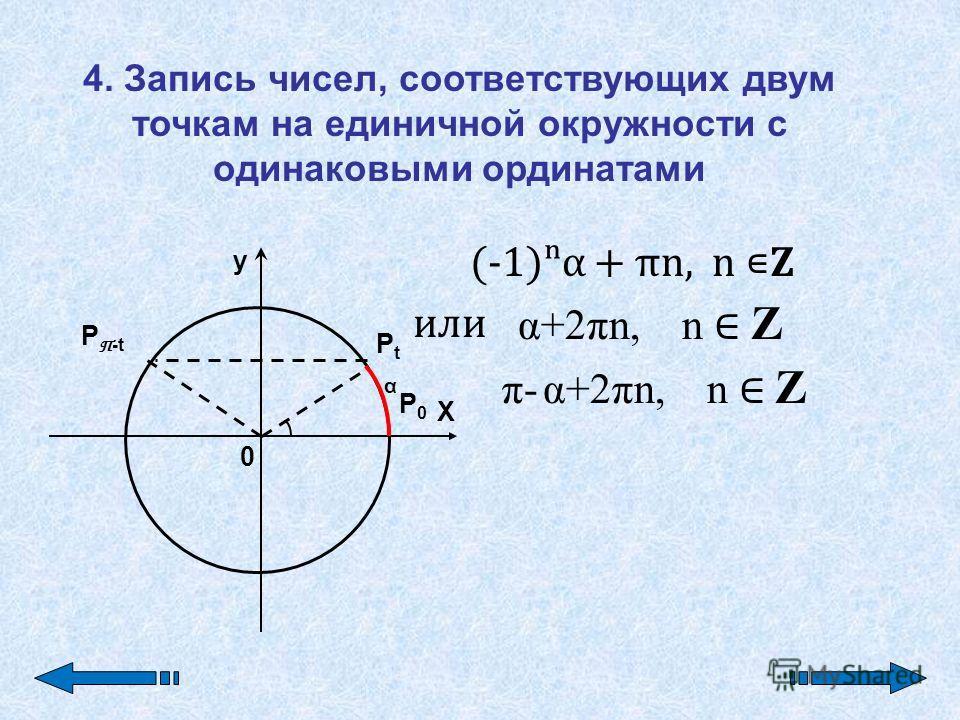 4. Запись чисел, соответствующих двум точкам на единичной окружности с одинаковыми ординатами y X 0 P0P0 PtPt α P П -t α+2πn, n Z π- α+2πn, n Z (-1)α + πn, n или