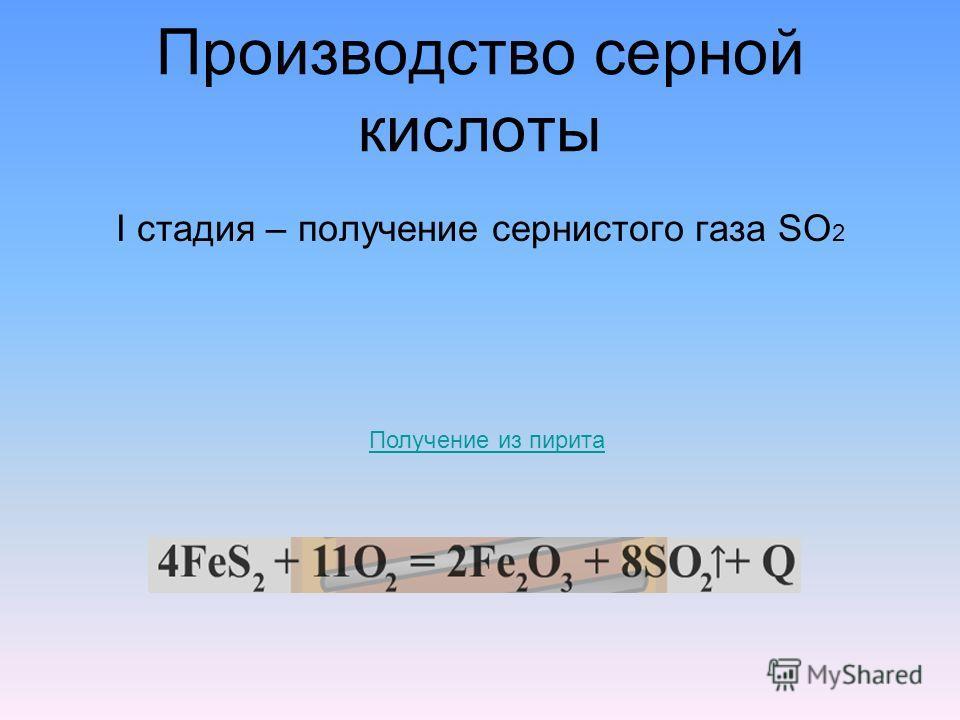 Производство серной кислоты I стадия – получение сернистого газа SO 2 Получение из пирита