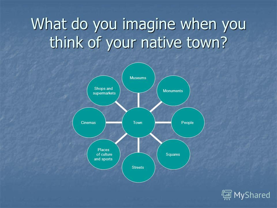 What do you imagine when you think of your native town? Town MuseumsMonumentsPeopleSquaresStreets Places of culture and sports Cinemas Shops and supermarkets