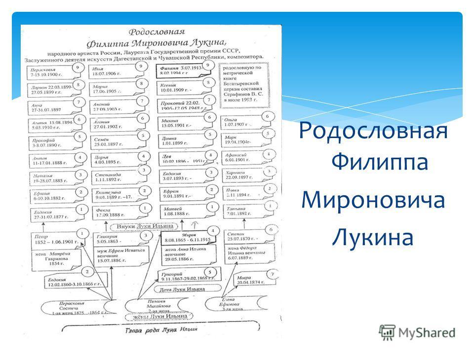 Родословная Филиппа Мироновича Лукина