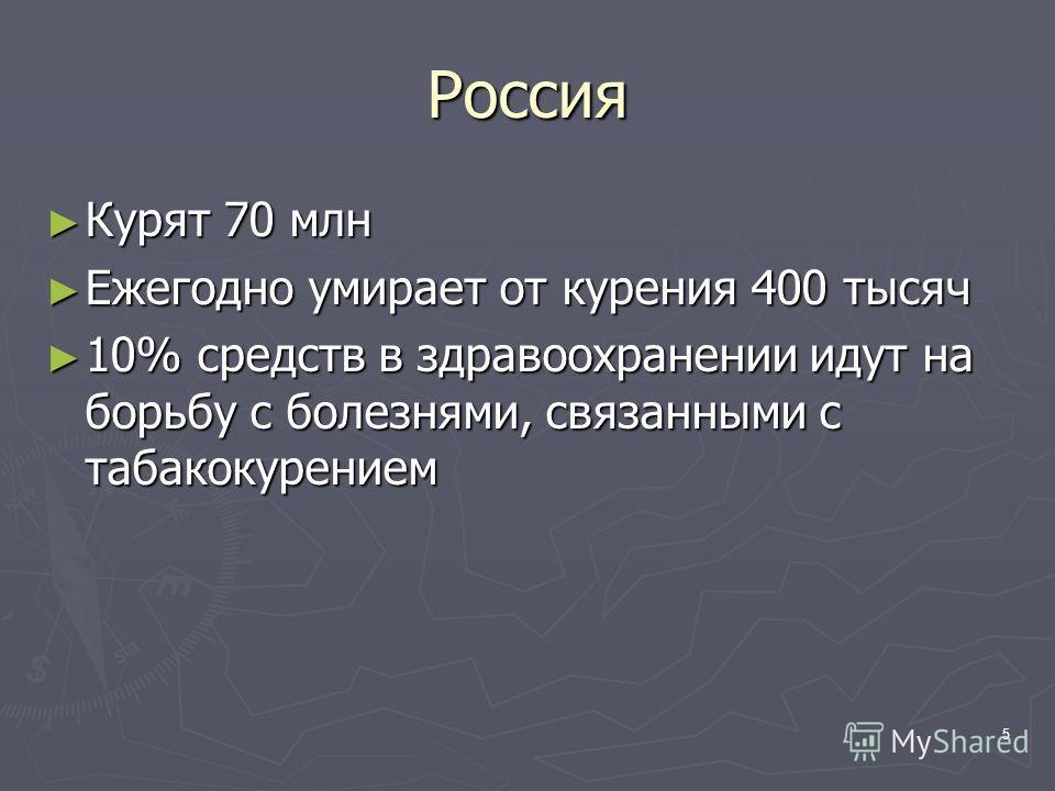 5 Россия Курят 70 млн Курят 70 млн Ежегодно умирает от курения 400 тысяч Ежегодно умирает от курения 400 тысяч 10% средств в здравоохранении идут на борьбу с болезнями, связанными с табакокурением 10% средств в здравоохранении идут на борьбу с болезн