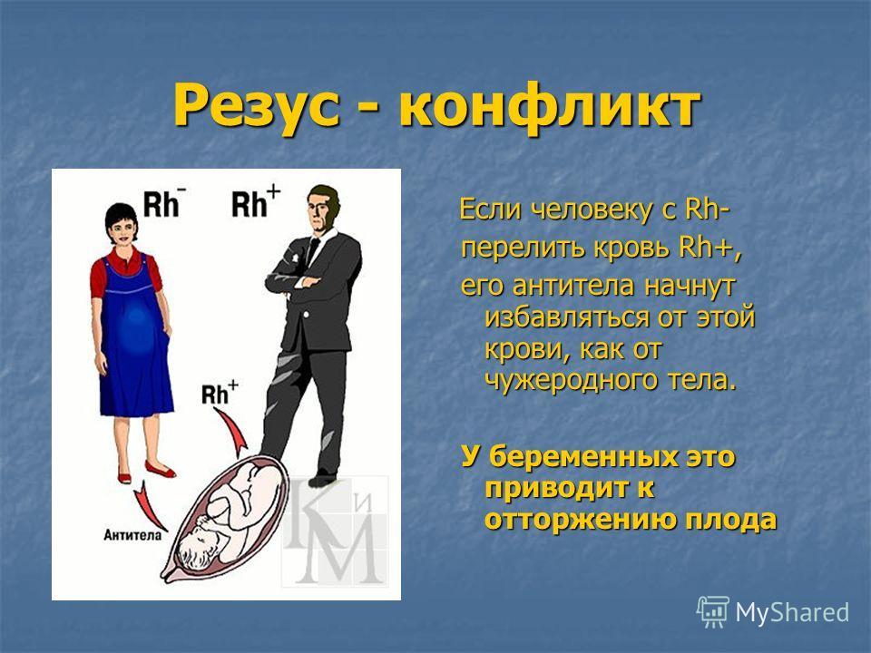 Резус - конфликт Если человеку с Rh- Если человеку с Rh- перелить кровь Rh+, перелить кровь Rh+, его антитела начнут избавляться от этой крови, как от чужеродного тела. его антитела начнут избавляться от этой крови, как от чужеродного тела. У беремен