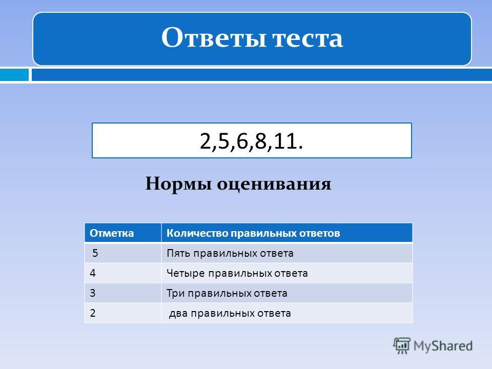 Ответы теста 2,5,6,8,11. ОтметкаКоличество правильных ответов 5 Пять правильных ответа 4 Четыре правильных ответа 3 Три правильных ответа 2 два правильных ответа Нормы оценивания