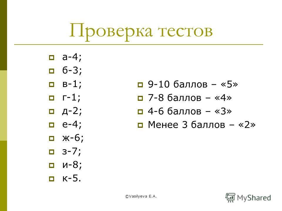 ©Vasilyeva E.A. Проверка тестов а-4; б-3; в-1; г-1; д-2; е-4; ж-6; з-7; и-8; к-5. 9-10 баллов – «5» 7-8 баллов – «4» 4-6 баллов – «3» Менее 3 баллов – «2»