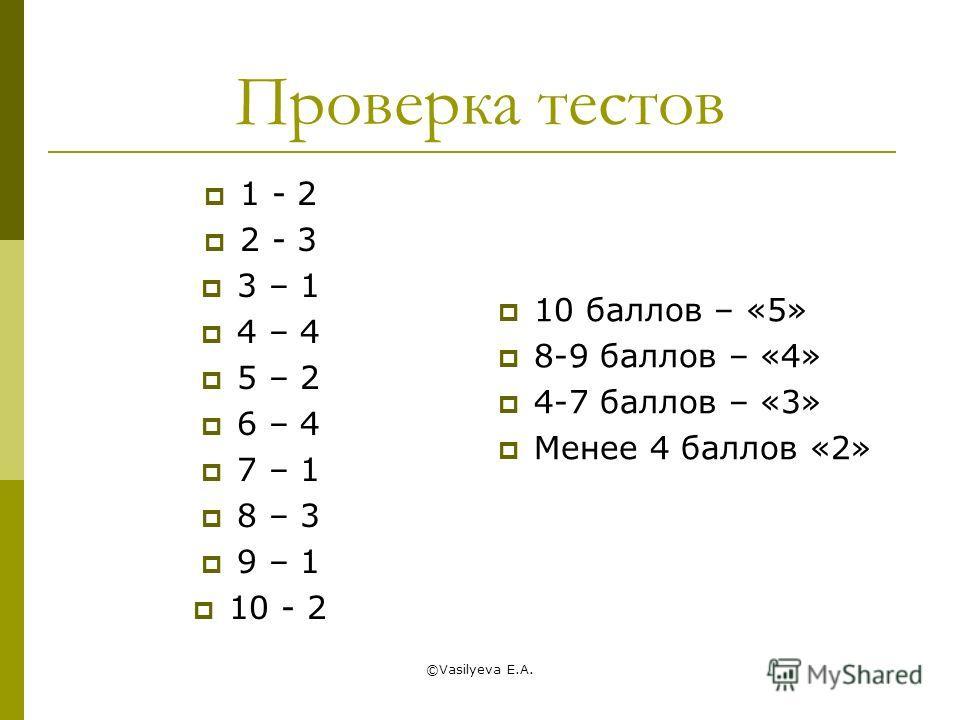 ©Vasilyeva E.A. Проверка тестов 1 - 2 2 - 3 3 – 1 4 – 4 5 – 2 6 – 4 7 – 1 8 – 3 9 – 1 10 - 2 10 баллов – «5» 8-9 баллов – «4» 4-7 баллов – «3» Менее 4 баллов «2»