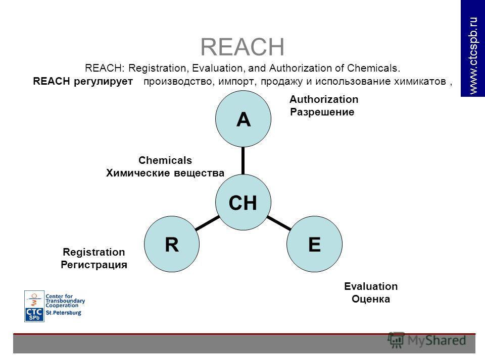 www. ctcspb.ru REACH REACH: Registration, Evaluation, and Authorization of Chemicals. REACH регулирует производство, импорт, продажу и использование химикатов, CH AER Chemicals Химические вещества Authorization Разрешение Evaluation Оценка Registrati