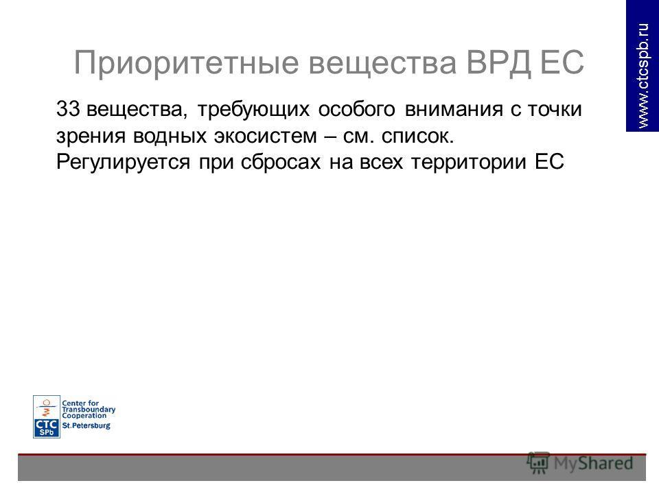 www. ctcspb.ru Приоритетные вещества ВРД ЕС 33 вещества, требующих особого внимания с точки зрения водных экосистем – см. список. Регулируется при сбросах на всех территории ЕС
