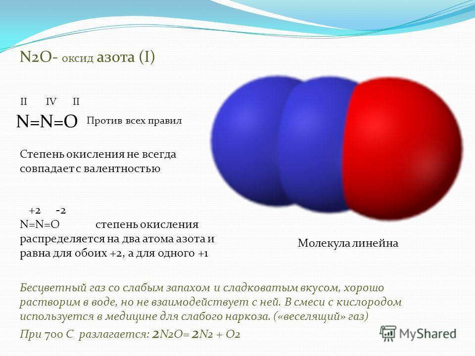 N2O- оксид азота (I) II IV II N=N=O Против всех правил Степень окисления не всегда совпадает с валентностью +2 -2 N=N=O степень окисления распределяется на два атома азота и равна для обоих +2, а для одного +1 Молекула линейна Бесцветный газ со слабы