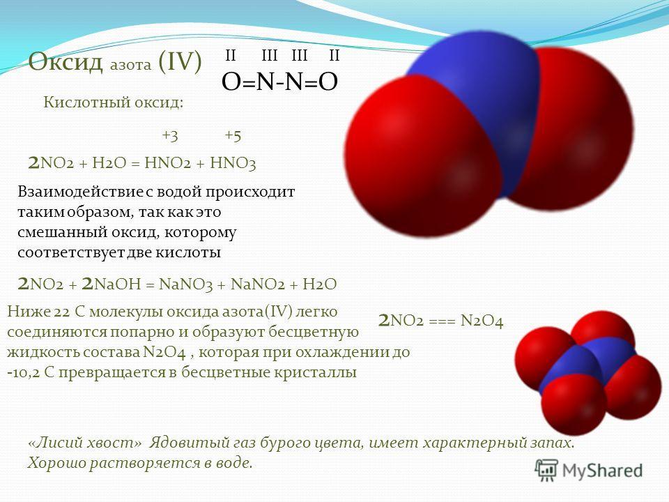 Оксид азота (IV) «Лисий хвост» Ядовитый газ бурого цвета, имеет характерный запах. Хорошо растворяется в воде. Кислотный оксид: +3 +5 2 NO2 + H2O = HNO2 + HNO3 Взаимодействие с водой происходит таким образом, так как это смешанный оксид, которому соо