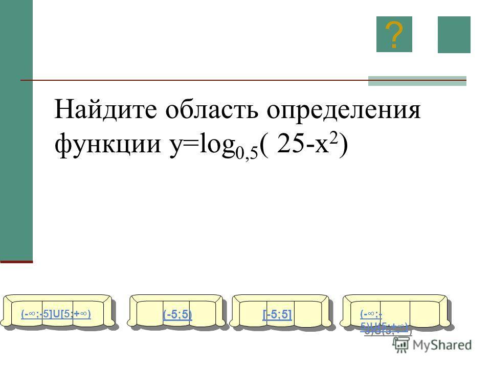 Найдите область определения функции y=log 0,5 ( 25-x 2 ) (-;-5]U[5;+) (-;-5]U[5;+) (-5;5) [-5;5] (-;- 5)U(5;+) (-;- 5)U(5;+) ?