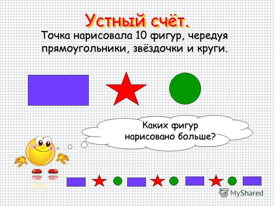 Устный счёт. Каких фигур нарисовано больше? Точка нарисовала 10 фигур, чередуя прямоугольники, звёздочки и круги.