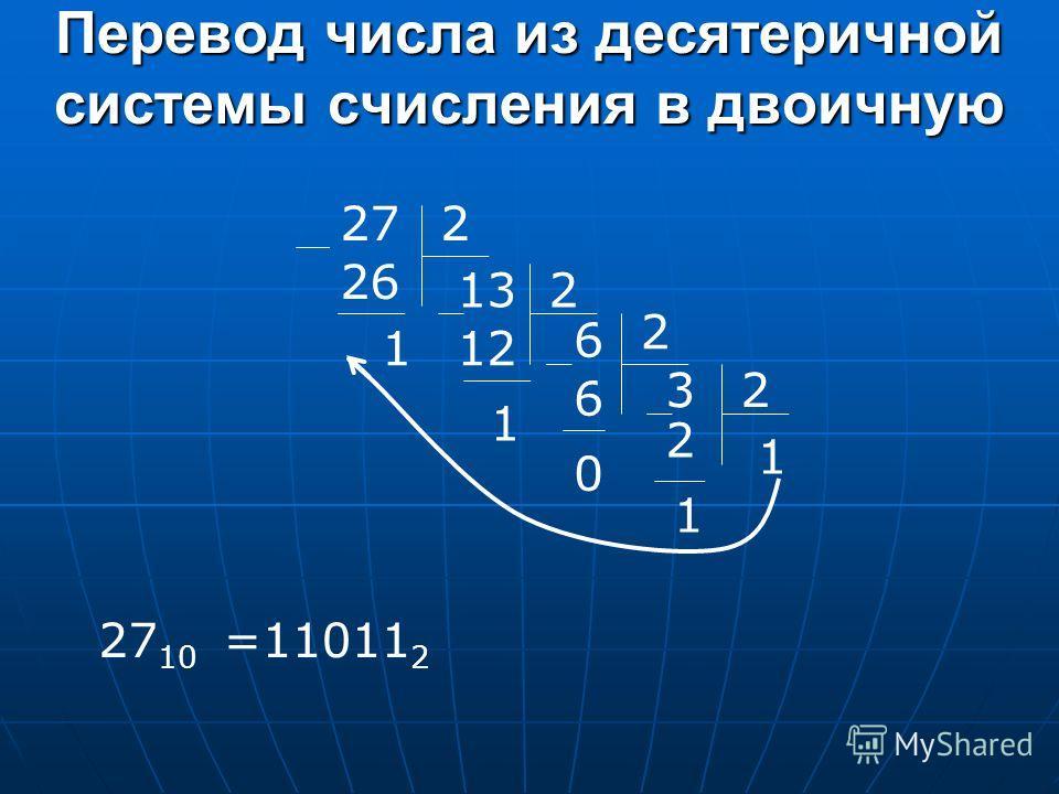 Перевод числа из десятеричной системы счисления в двоичную 272 13 26 1 2 6 12 2 3 1 6 0 2 2 1 1 27 10 =11011 2