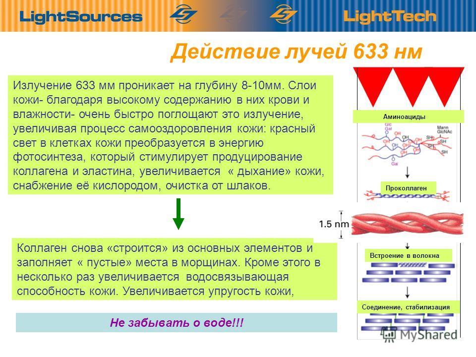 10 Действие лучей 633 нм Излучение 633 мм проникает на глубину 8-10мм. Слои кожи- благодаря высокому содержанию в них крови и влажности- очень быстро поглощают это излучение, увеличивая процесс самооздоровления кожи: красный свет в клетках кожи преоб