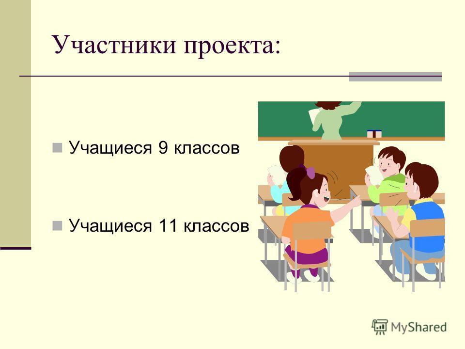 Участники проекта: Учащиеся 9 классов Учащиеся 11 классов