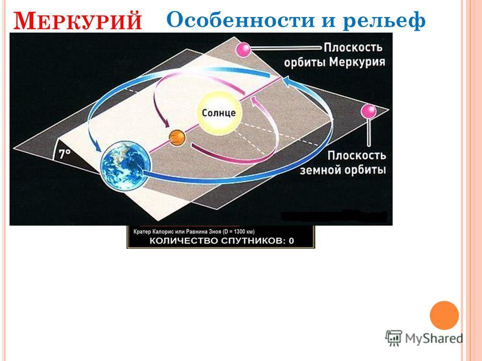 Особенности и рельеф М ЕРКУРИЙ
