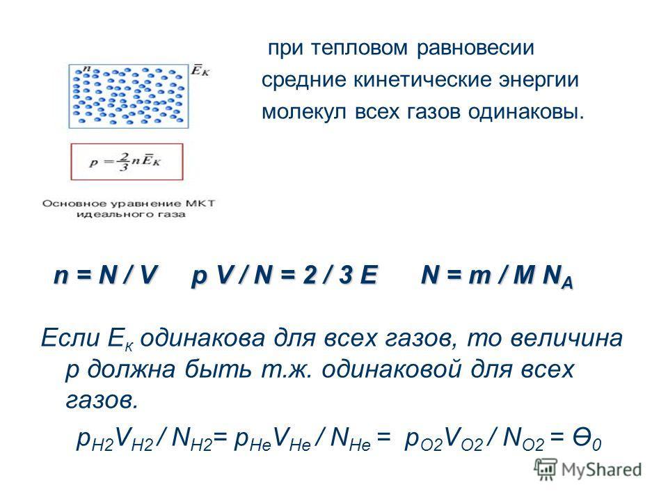 при тепловом равновесии средние кинетические энергии молекул всех газов одинаковы. n = N / V p V / N = 2 / 3 E N = m / M N A Если Е к одинакова для всех газов, то величина р должна быть т.ж. одинаковой для всех газов. p H2 V H2 / N H2 = p Hе V Hе / N