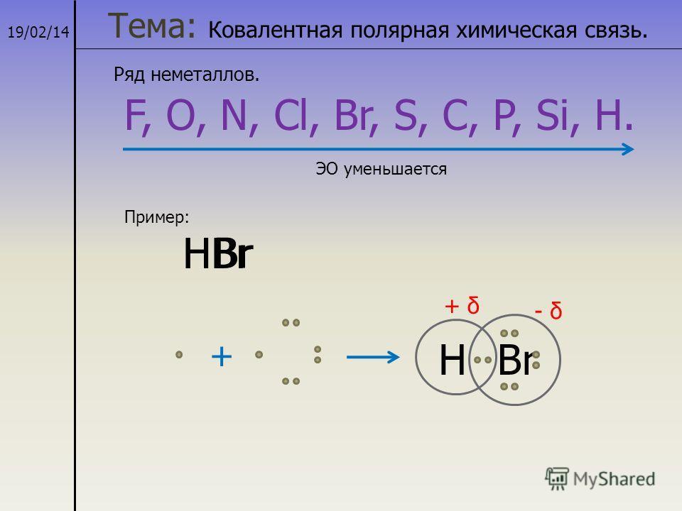 19/02/14 Тема: Ковалентная полярная химическая связь. Ряд неметаллов. F, O, N, Cl, Br, S, C, P, Si, H. ЭО уменьшается Пример: НBrН Br + Н - δ + δ