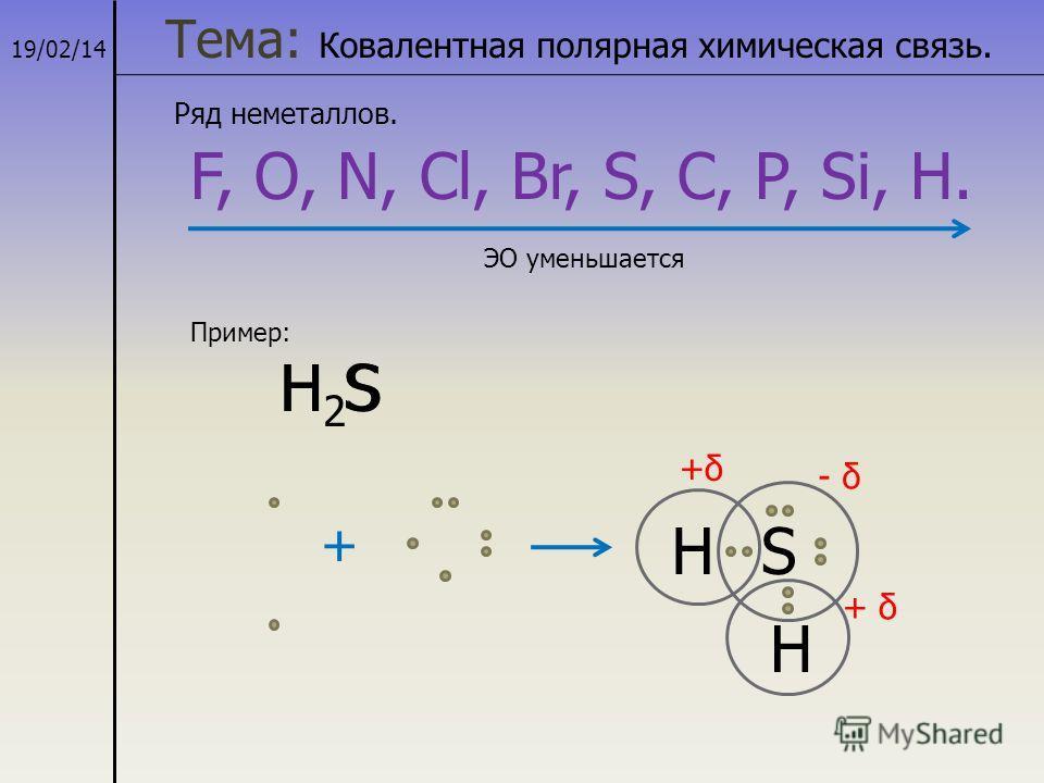 19/02/14 Тема: Ковалентная полярная химическая связь. Ряд неметаллов. F, O, N, Cl, Br, S, C, P, Si, H. ЭО уменьшается Пример: Н2SН2SНН S + НS Н - δ +δ+δ + δ