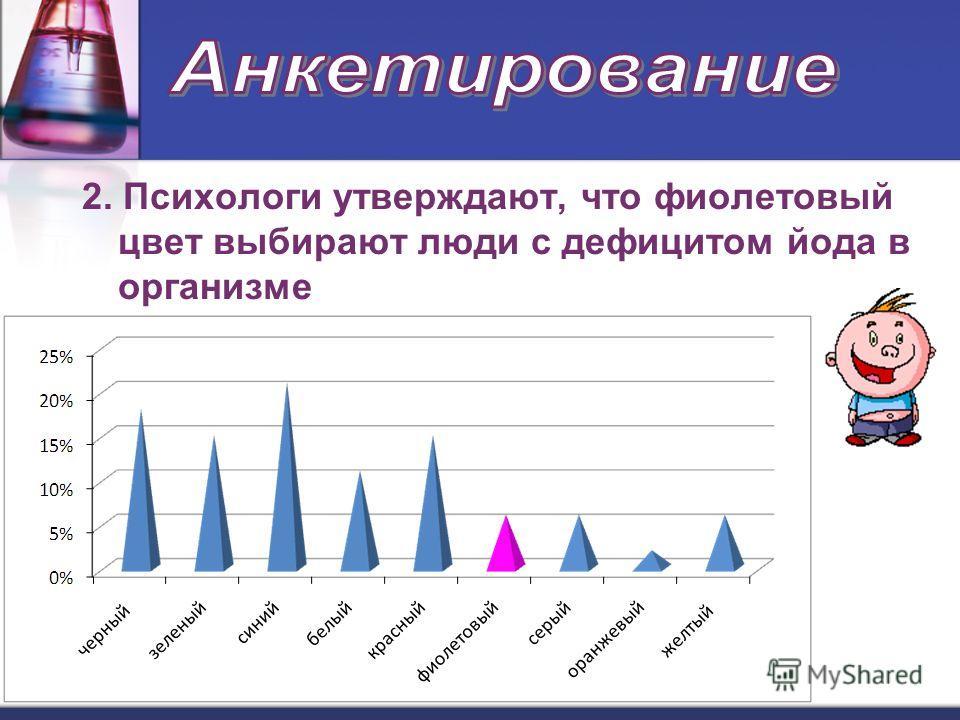 2. Психологи утверждают, что фиолетовый цвет выбирают люди с дефицитом йода в организме
