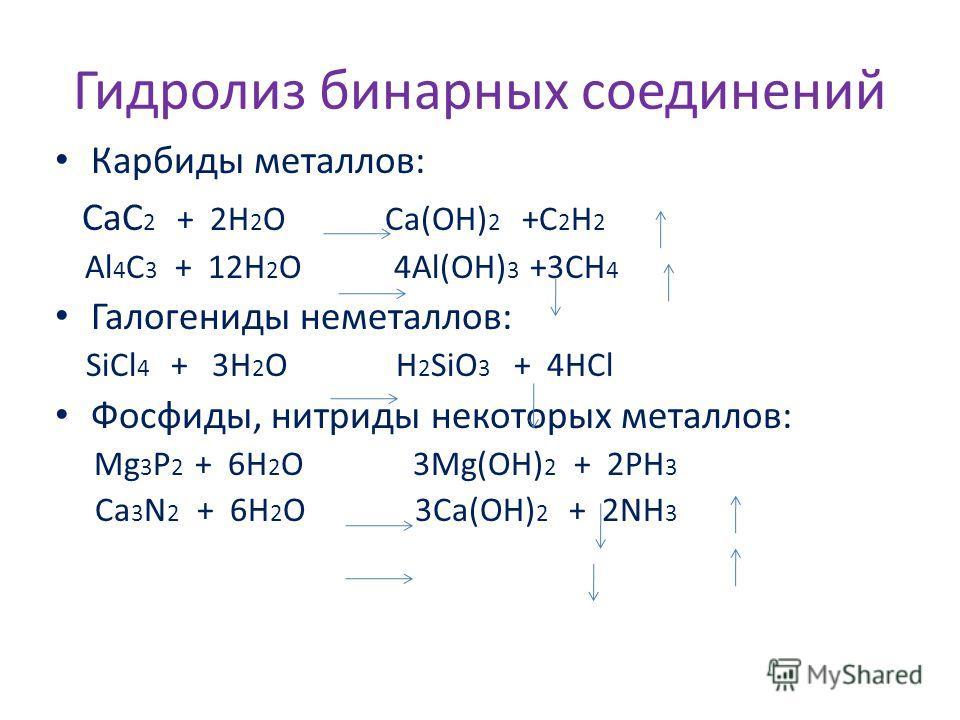 Гидролиз бинарных соединений Карбиды металлов: CaC 2 + 2H 2 O Ca(OH) 2 +C 2 H 2 Al 4 C 3 + 12H 2 O 4Al(OH) 3 +3CH 4 Галогениды неметаллов: SiCl 4 + 3H 2 O H 2 SiO 3 + 4HCl Фосфиды, нитриды некоторых металлов: Mg 3 P 2 + 6H 2 O 3Mg(OH) 2 + 2PH 3 Ca 3