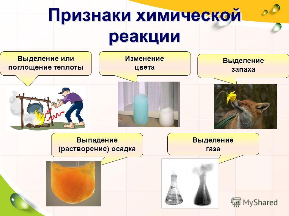 Выделение или поглощение теплоты Изменениецвета Выпадение (растворение) осадка Выделениегаза Выделениезапаха Признаки химической реакции