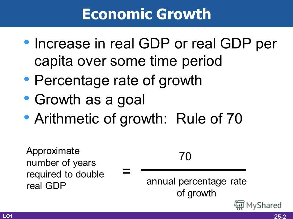 Economic Growth Increase in real GDP or real GDP per capita over some time period Percentage rate of growth Growth as a goal Arithmetic of growth: Rule of 70 Approximate number of years required to double real GDP = 70 annual percentage rate of growt