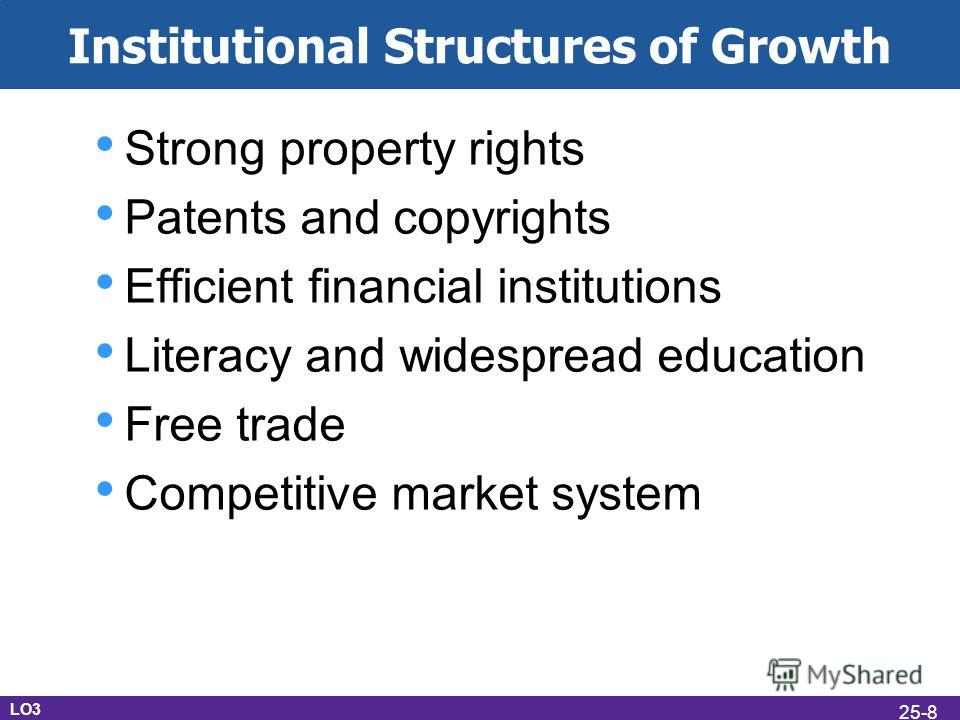 Institutional Structures of Growth Strong property rights Patents and copyrights Efficient financial institutions Literacy and widespread education Free trade Competitive market system LO3 25-8
