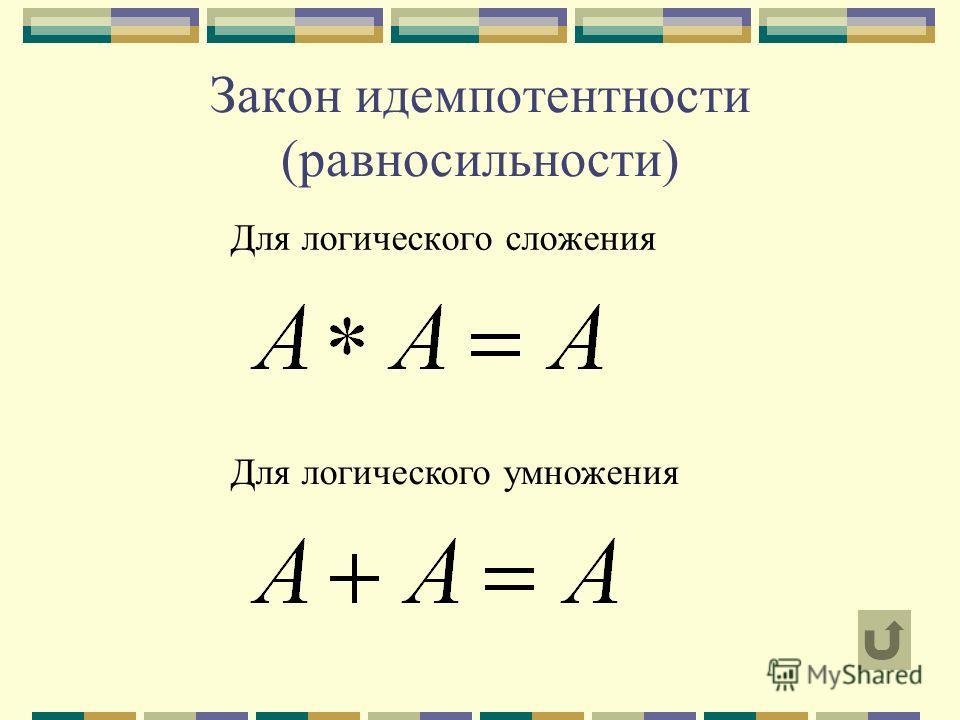 Закон идемпотентности (равносильности) Для логического сложения Для логического умножения