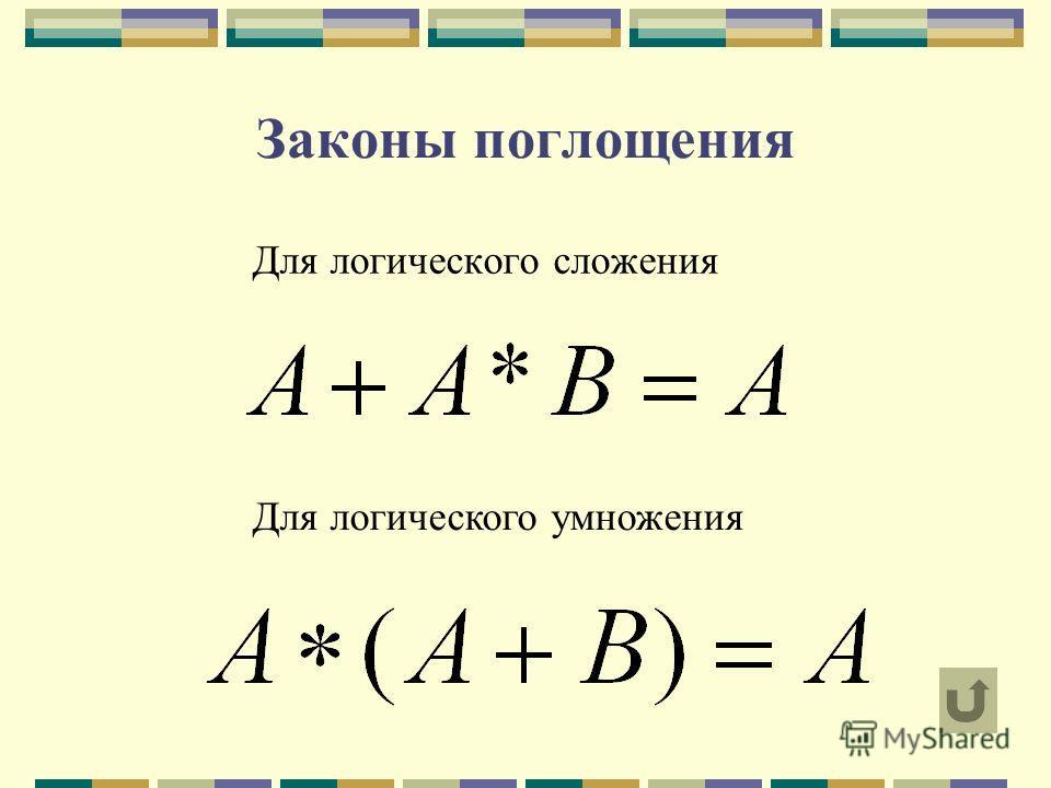 Законы поглощения Для логического сложения Для логического умножения