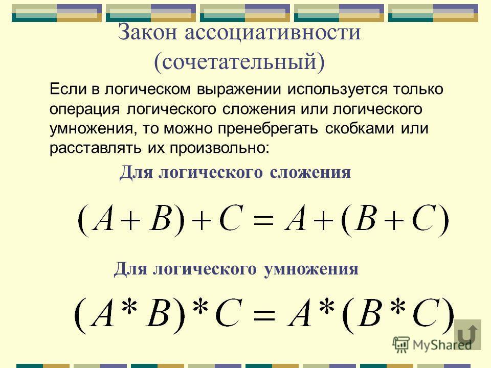Закон ассоциативности (сочетательный) Для логического сложения Для логического умножения Если в логическом выражении используется только операция логического сложения или логического умножения, то можно пренебрегать скобками или расставлять их произв