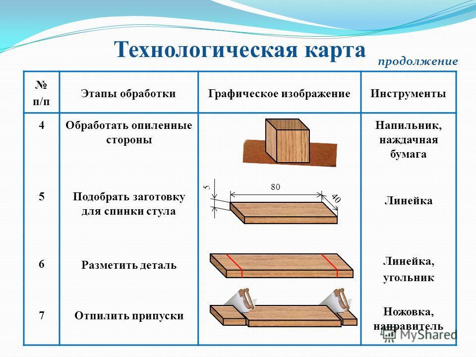 Бизнес-план по ремонту и отделке помещений без финансовых.