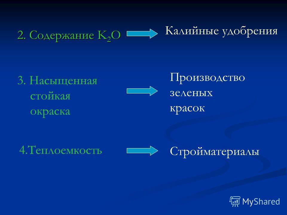 2. Содержание K 2 O Калийные удобрения 3. Насыщенная стойкая окраска Производство зеленых красок 4.Теплоемкость Стройматериалы