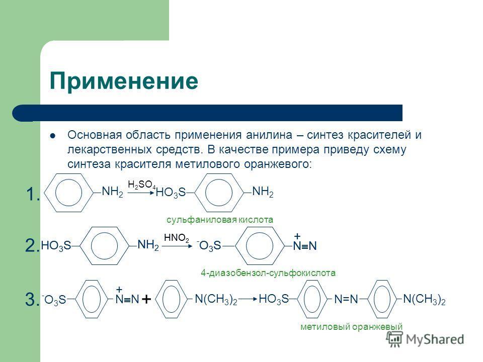 Применение Основная область применения анилина – синтез красителей и лекарственных средств. В качестве примера приведу схему синтеза красителя метилового оранжевого: H 2 SO 4 NH 2 HO 3 S сульфаниловая кислота NH 2 HO 3 S HNO 2 N -O3S-O3S + 4-диазобен