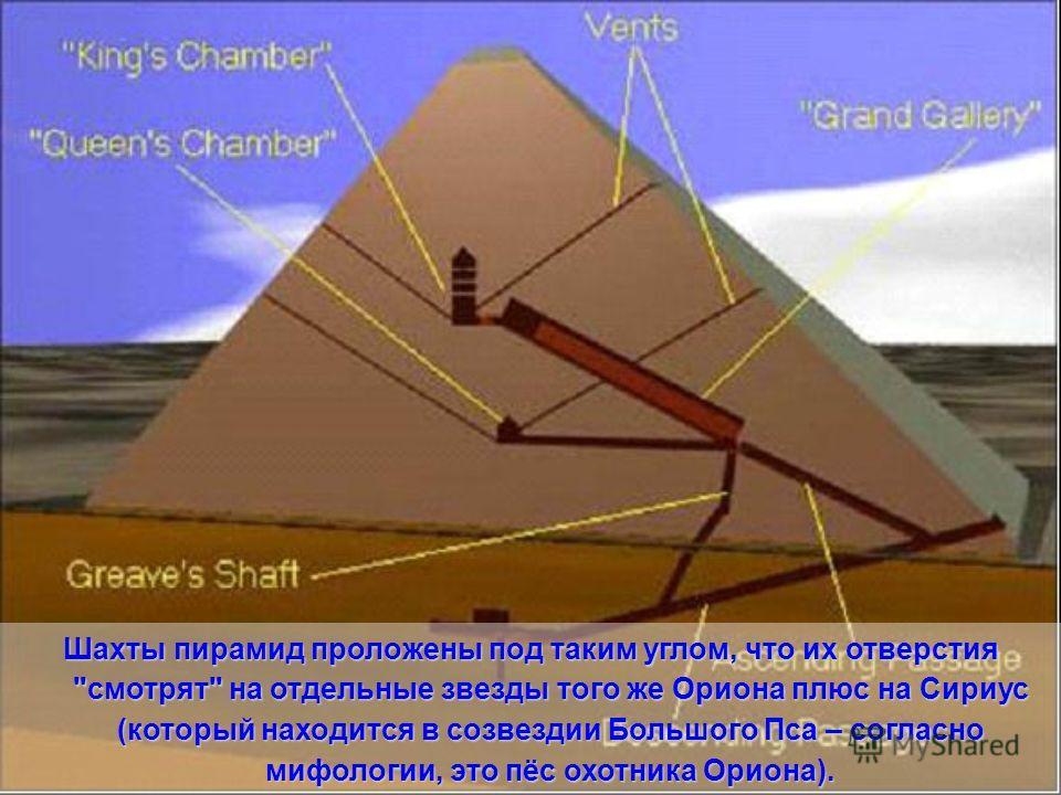 Пирамиды в долине Гизы расположены так же, как звёзды в поясе Ориона.