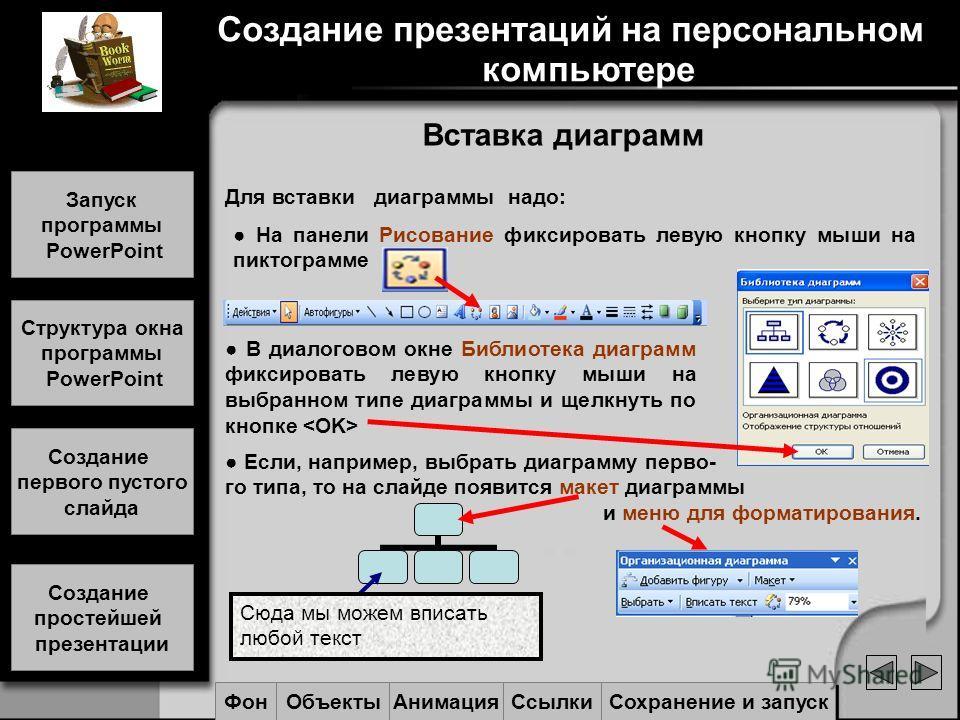 Вставка диаграмм Сюда мы можем вписать любой текст Для вставки диаграммы надо: В диалоговом окне Библиотека диаграмм фиксировать левую кнопку мыши на выбранном типе диаграммы и щелкнуть по кнопке На панели Рисование фиксировать левую кнопку мыши на п