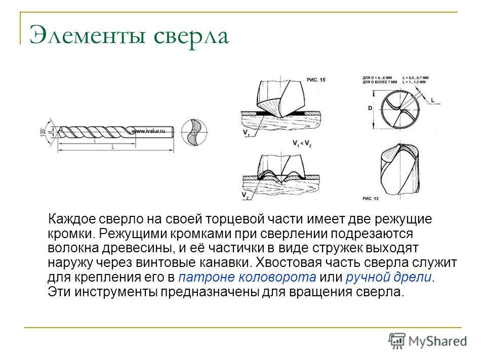 Элементы сверла Каждое сверло на своей торцевой части имеет две режущие кромки. Режущими кромками при сверлении подрезаются волокна древесины, и её частички в виде стружек выходят наружу через винтовые канавки. Хвостовая часть сверла служит для крепл