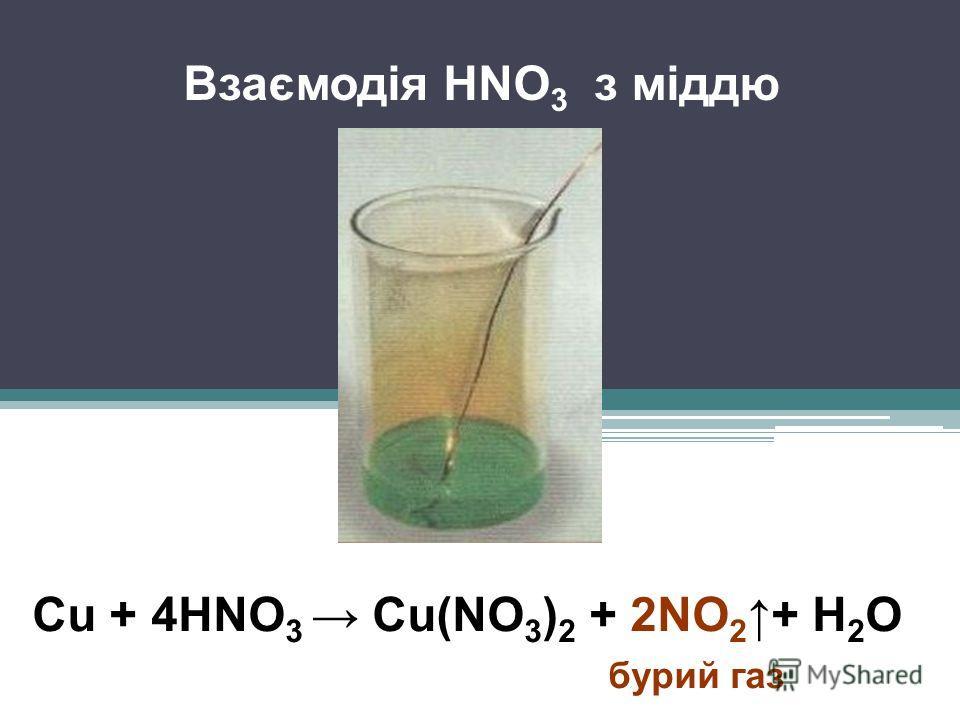 Взаємодія HNO 3 з міддю Cu + 4HNO 3 Cu(NO 3 ) 2 + 2NO 2+ H 2 O бурий газ