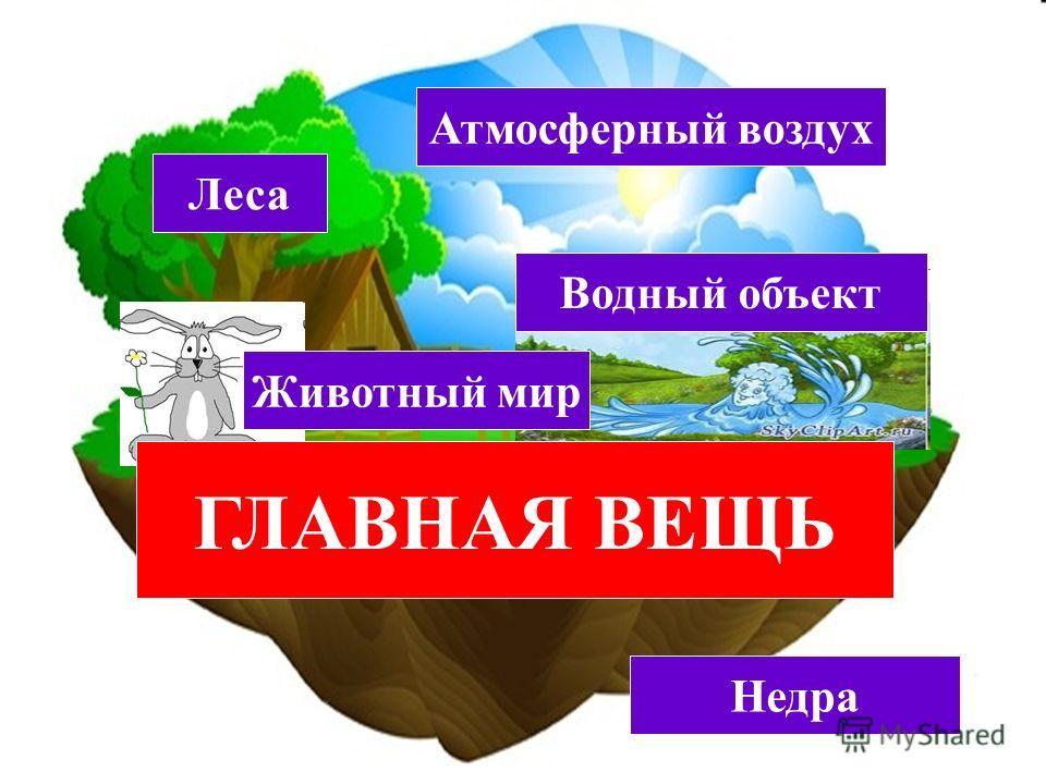 Объекты земельных отношений:Объекты земельных отношений: - земля как природный объект и природный ресурс- земля как природный объект и природный ресурс - земельные участки- земельные участки - части земельных участков- части земельных участков Земель