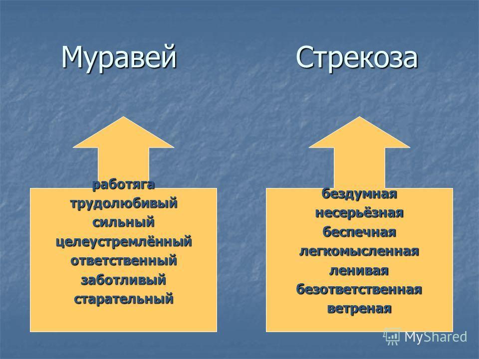 Муравей Стрекоза работягатрудолюбивыйсильныйцелеустремлённыйответственныйзаботливыйстарательныйбездумнаянесерьёзнаябеспечнаялегкомысленнаялениваябезответственнаяветреная