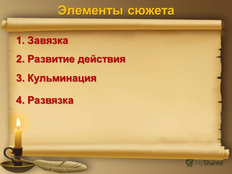 Элементы сюжета 1. Завязка 2. Развитие действия 3. Кульминация 4. Развязка