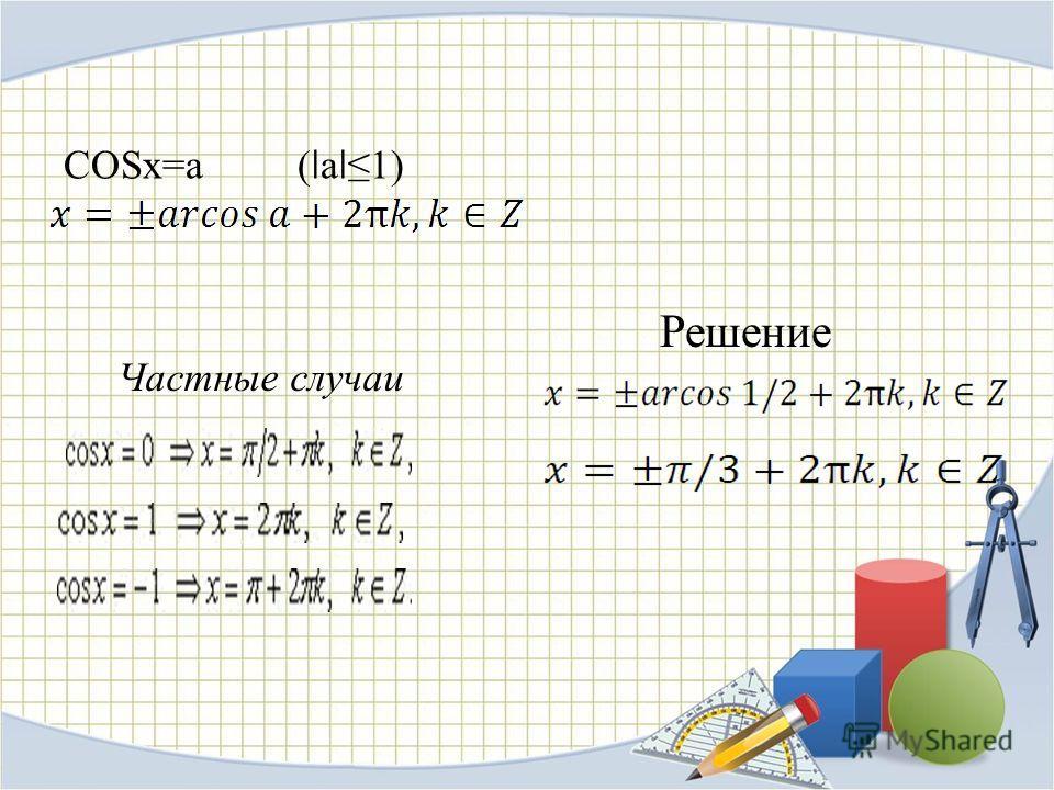 COSx=a ( ǀ a ǀ 1) Частные случаи Решение