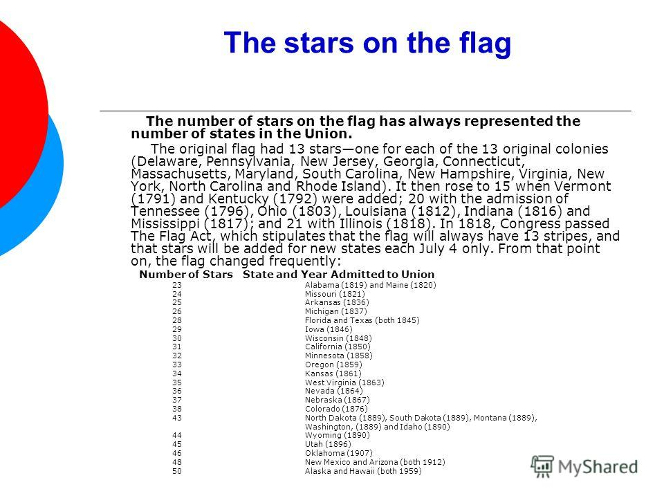 The stars on the flag The number of stars on the flag has always represented the number of states in the Union. The original flag had 13 starsone for each of the 13 original colonies (Delaware, Pennsylvania, New Jersey, Georgia, Connecticut, Massachu