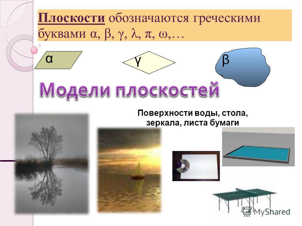 α βγ Плоскости обозначаются греческими буквами α, β, γ, λ, π, ω,… Поверхности воды, стола, зеркала, листа бумаги