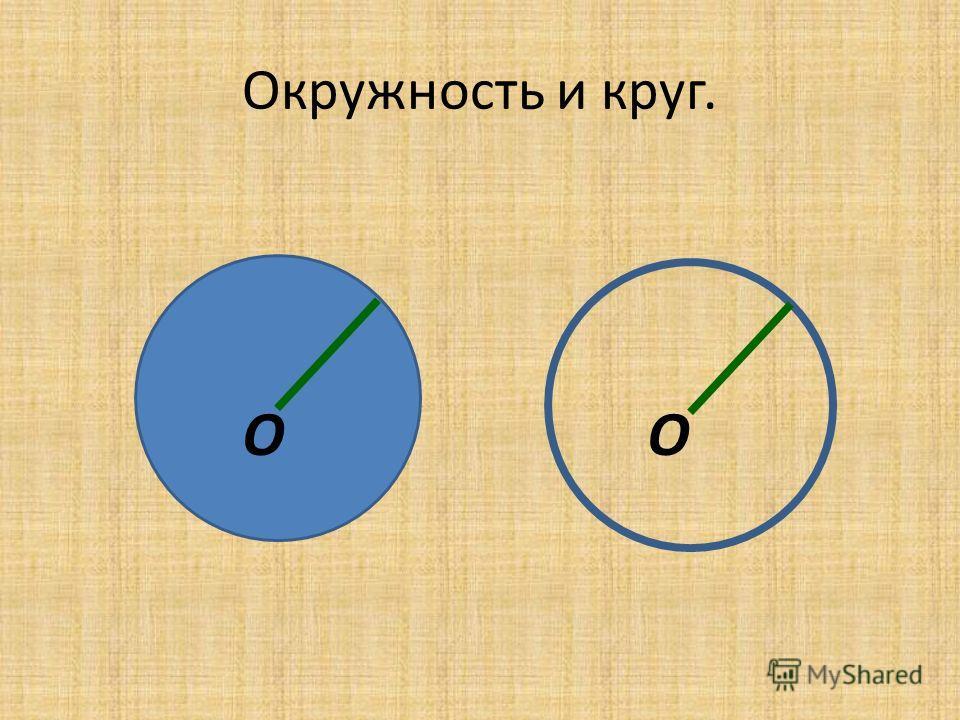 Окружность и круг. ОО